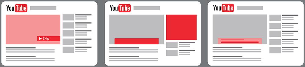 YouTube'da Reklamlar Nerede Görüntülenir?